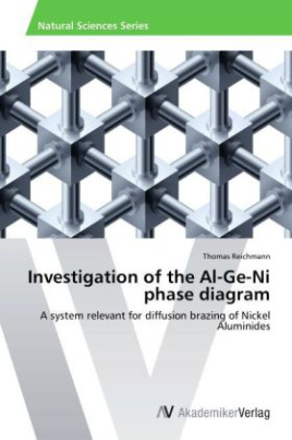Investigation of the Al-Ge-Ni phase diagram